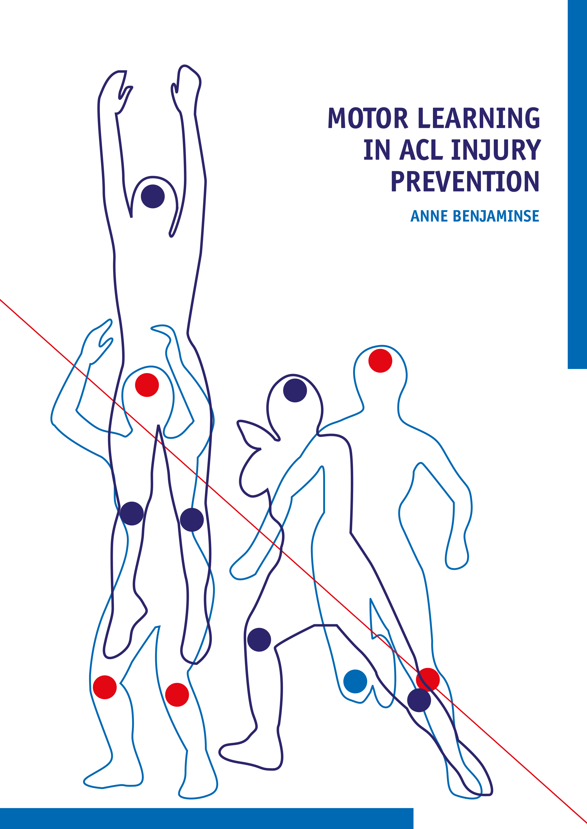 Motor Learning in ACL Injury Prevention